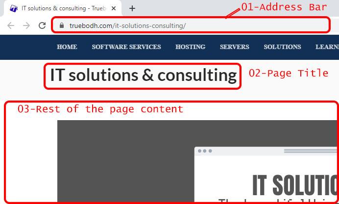 Parts of URL and SLUG in a web page